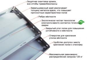 Полка 150/50 для стеллажа архивного металлического купить на выгодных условиях в Екатеринбурге