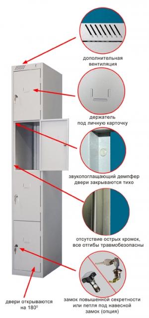Шкаф металлический для сумок ШРС-14дс-300 купить на выгодных условиях в Екатеринбурге